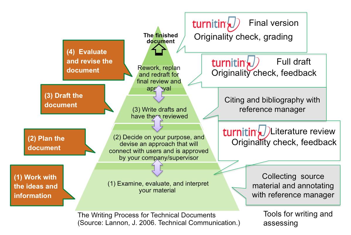 turnitin report example