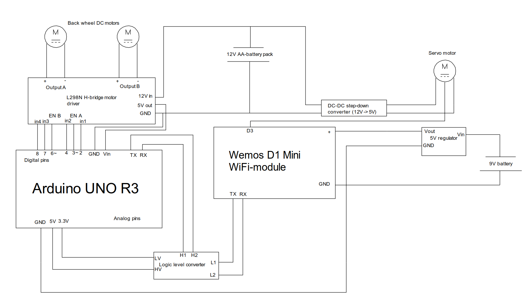 Team 10 Wi Fi Controlled Rc Car Mechatronics Exercises Aalto 9v Battery Series Wiring Diagram File Shkt