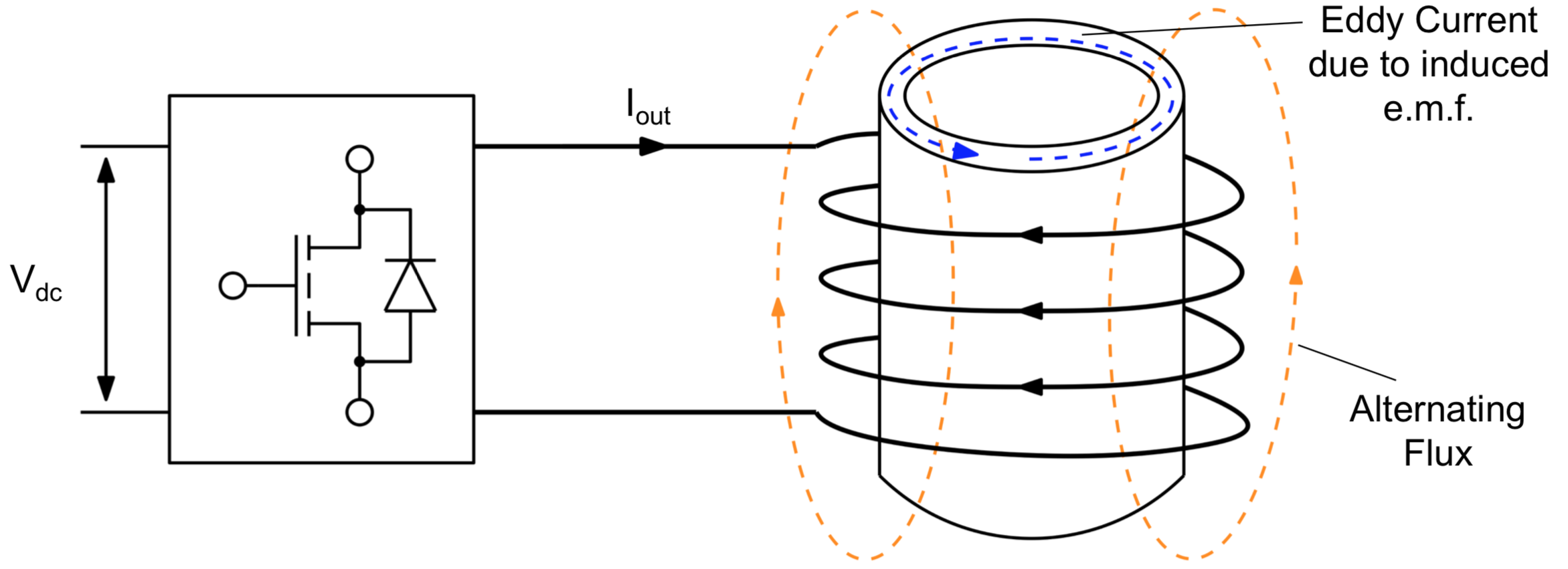 [FPWZ_2684]  Induction Heater for Melting Aluminum - AEEproject - Aalto University Wiki | Induction Coil Wiring Diagram |  | Aalto University Wiki