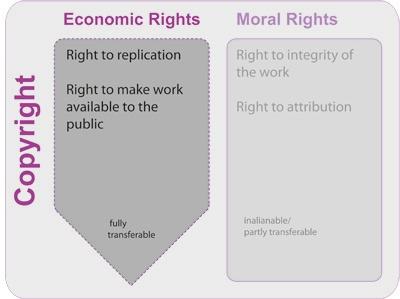 4_Economic_Rights.jpg