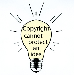 protecting ideas with copyright A copyright protects the rights of anyone who creates an original work of authorship a copyright owner has the exclusive right to reproduce the work prepare spin-off however, if your company has a truly patentable idea, you would be wise to invest the time and money required to secure your rights.