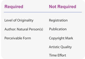 1_Copyright_Requirements.jpg