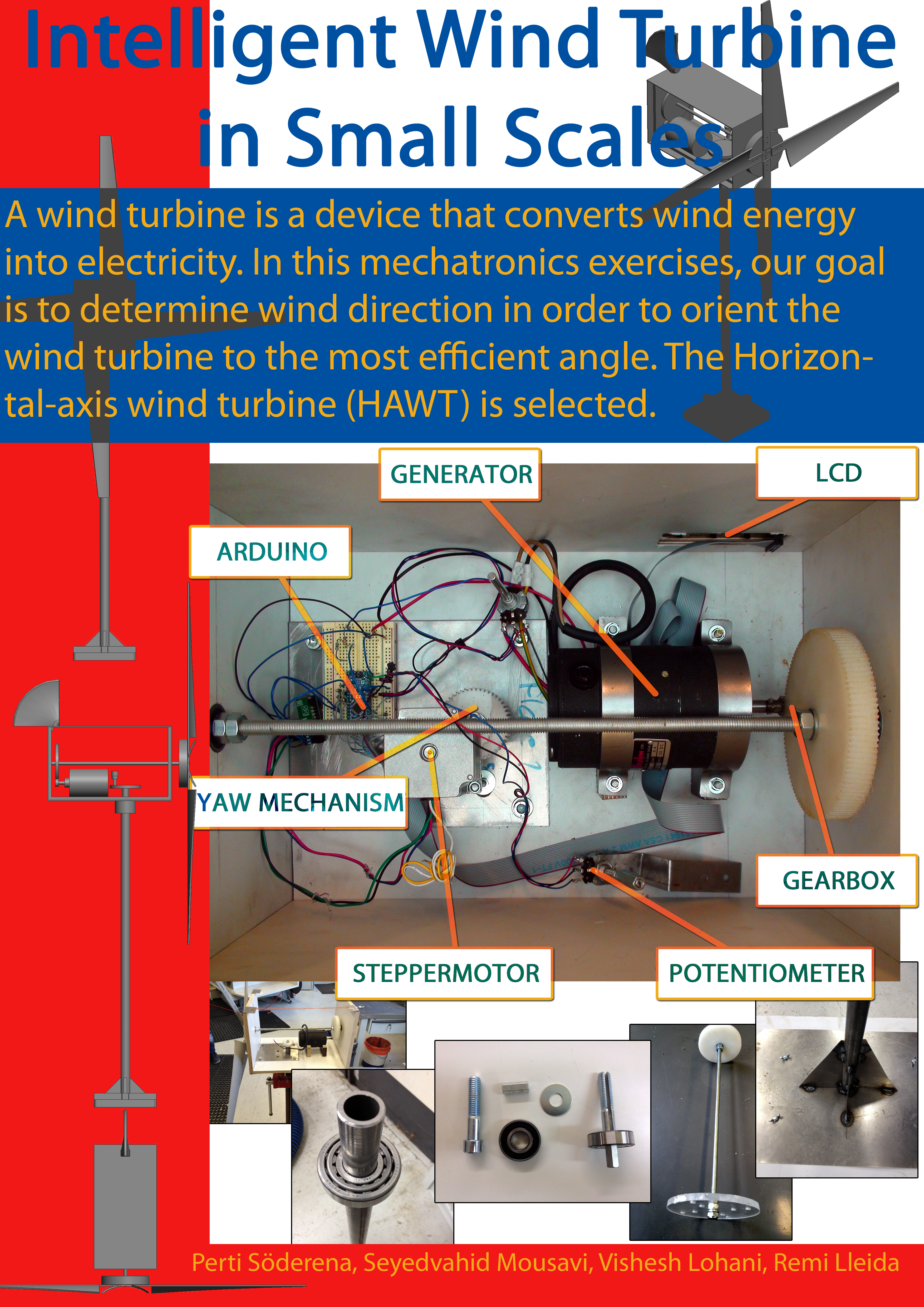 Intelligent Wind Turbine Mechatronics Exercises Aalto University Simple Charge Controller Circuit Schematic For Solar And File