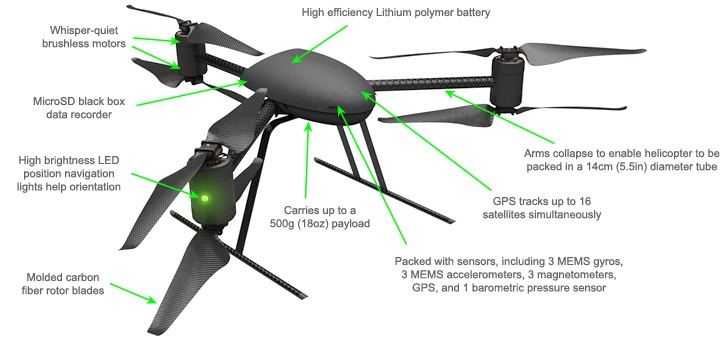 quadrotor - mechatronics exercises