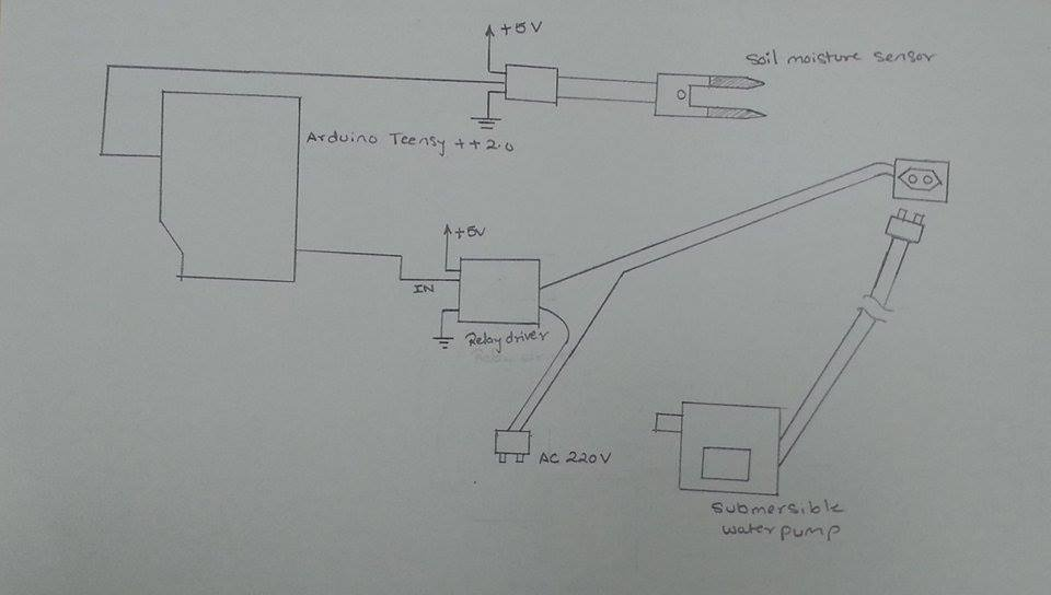 Automatic Irrigation System - Mechatronics Exercises - Aalto